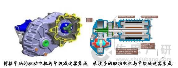 现在市面上的纯电动汽车基本上都是单速变速箱,如:特斯拉,宝马i3